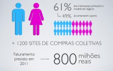 Estatísticas sobre o Futuro do Comércio Eletrônico