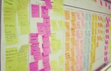 Foto de canvas criado para consolidar visão de desenvolvimento de negócio